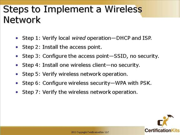 cisco-ccna-wireless-6