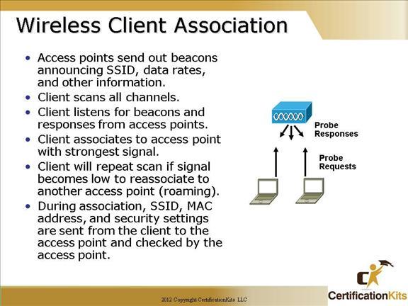 cisco-ccna-wireless-5