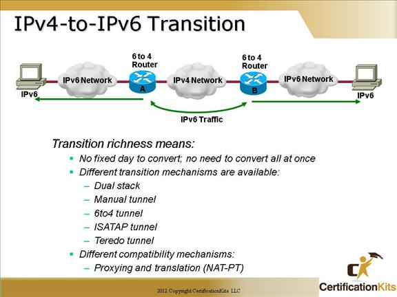 ipv4 to ipv6 transition The difference between ipv4 and ipv6 is in the address format where ipv4 use 32  bit (4  a successful ipv4 to ipv6 transition mechanism is one in which ipv6.