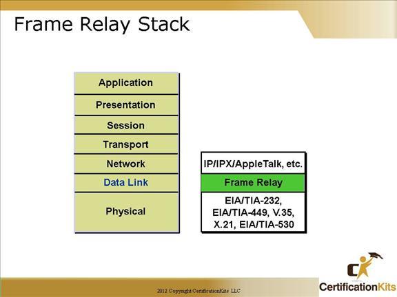 cisco-ccna-frame-relay-03