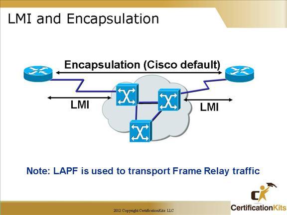 cisco-ccna-frame-relay-09