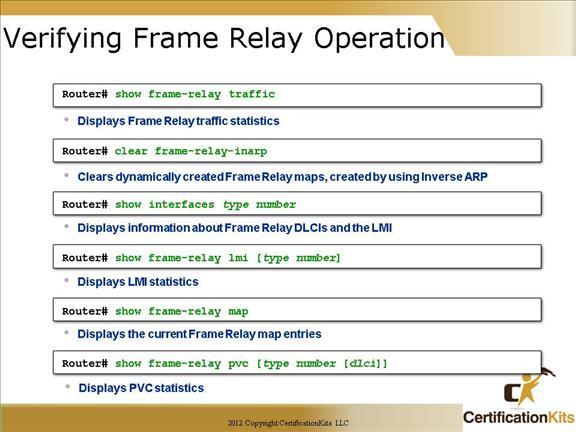 cisco-ccna-frame-relay-01