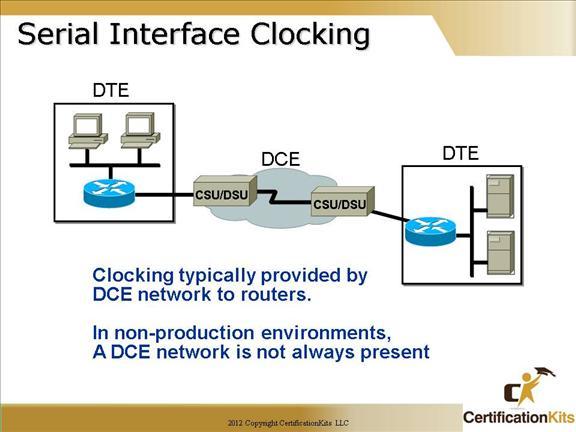 cisco-ccna-router-configuration-05