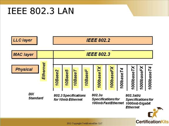 cisco-ccna-ethernet-2