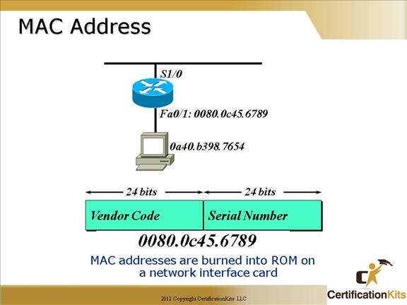 cisco-ccna-ethernet-7