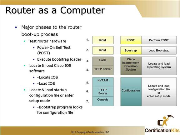 Cisco CCNA Advanced IOS Management Part I ...