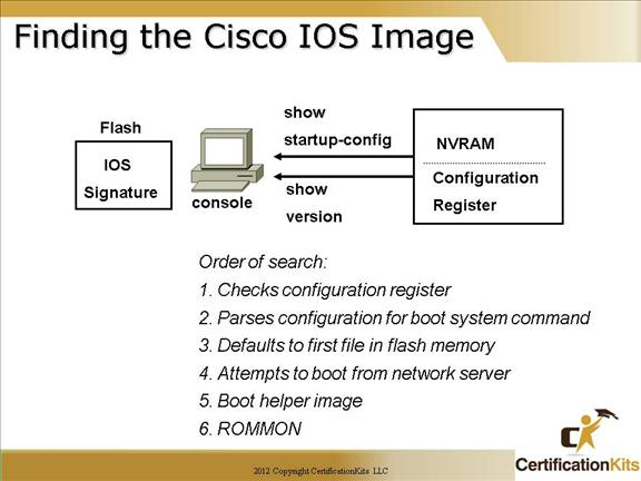 Show Flash Memory Cisco