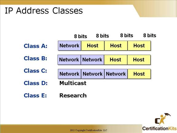 cisco-ccna-subnetting-07