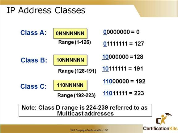 cisco-ccna-subnetting-08