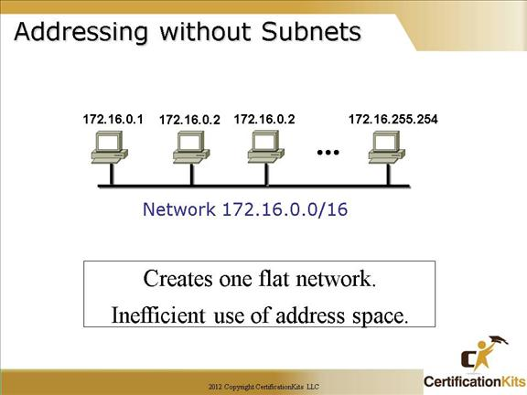 cisco-ccna-subnetting-10