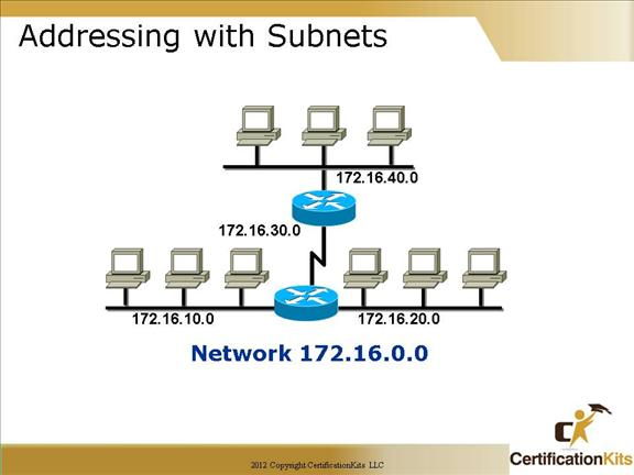 cisco-ccna-subnetting-11