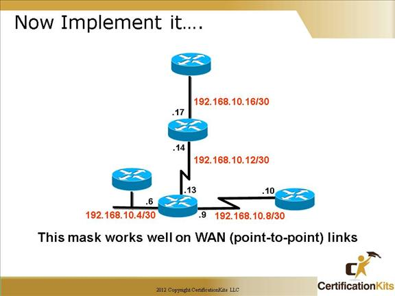 cisco-ccna-subnetting-04