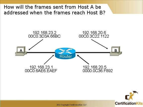 cisco-ccna-routing-8
