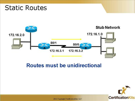 cisco-ccna-routing-2