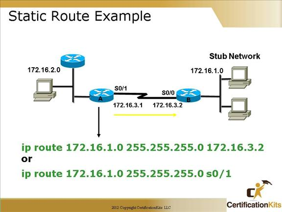 cisco-ccna-routing-4