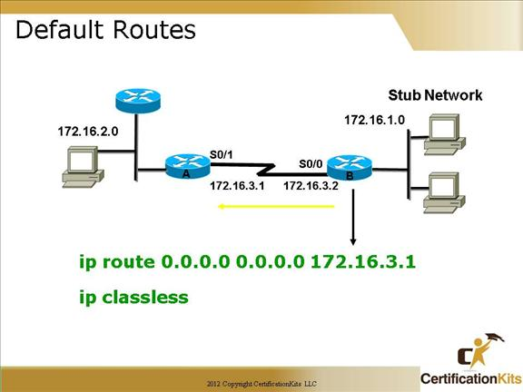 cisco-ccna-routing-5