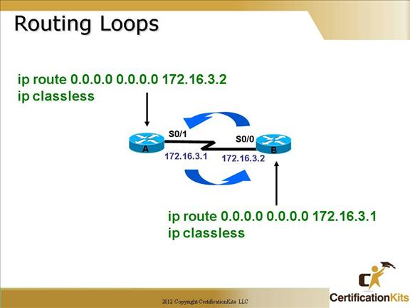 cisco-ccna-routing-7