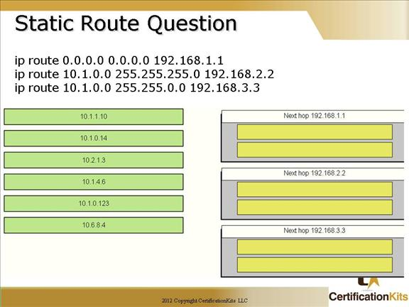 cisco-ccna-routing-9