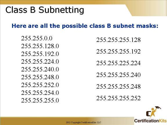 cisco-ccna-tcpip-subnetting-06