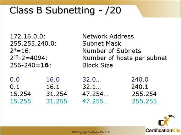 cisco-ccna-tcpip-subnetting-09
