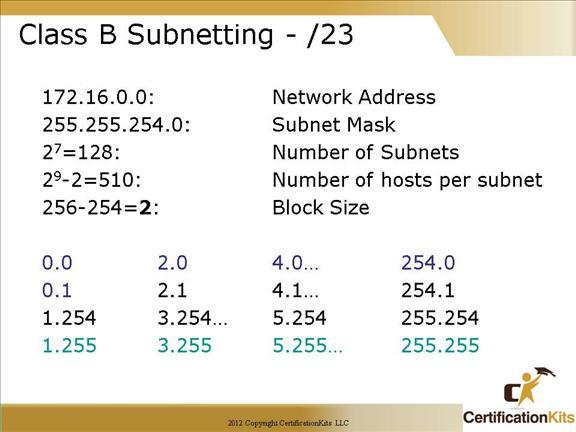 cisco-ccna-tcpip-subnetting-10
