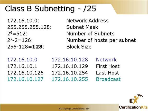 cisco-ccna-tcpip-subnetting-11