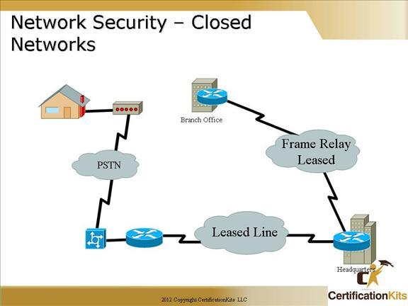 cisco-ccna-security-03