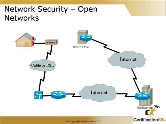 cisco-ccna-security-04