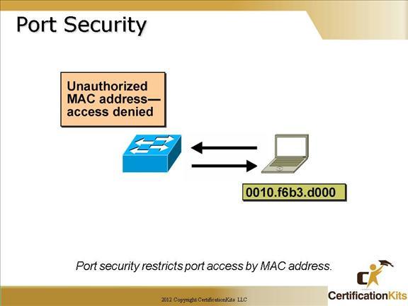 cisco-ccna-security-09