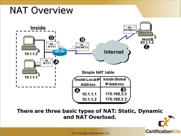 cisco-ccna-nat-5