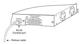 connect a pc to a cisco router or switch  use the supplied rollover cable